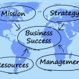 A synopsis of achievements from Strategy projects. […]